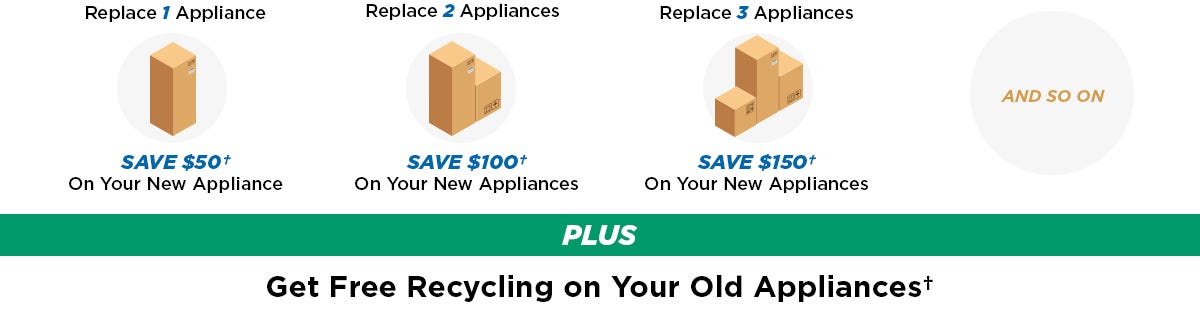 Get Free Recycling on your Old Appliances